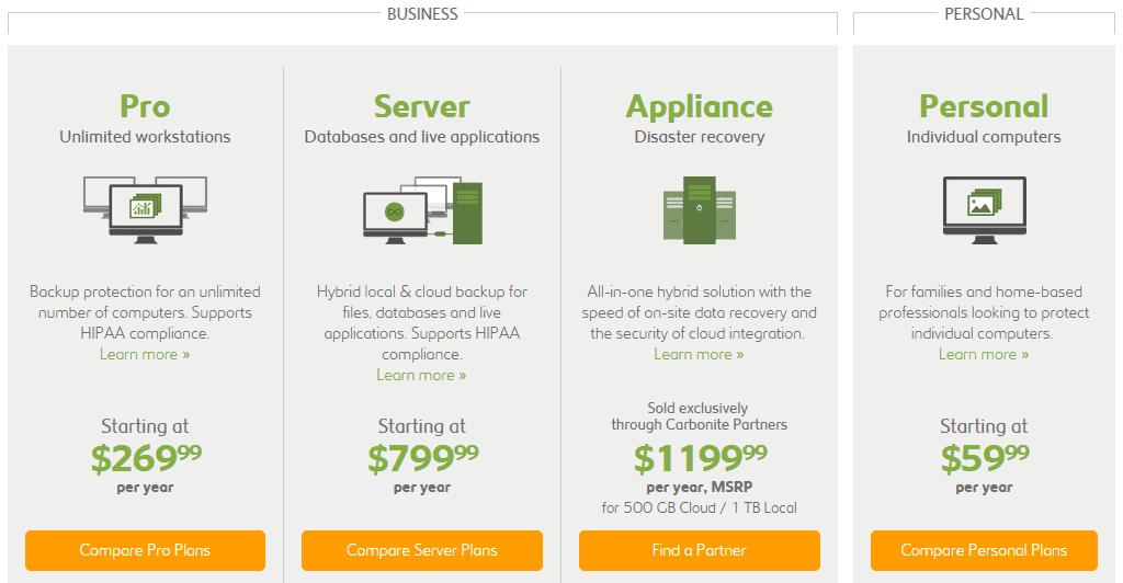 carbonite pricing options
