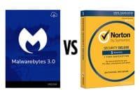 Malwarebytes Versus Norton