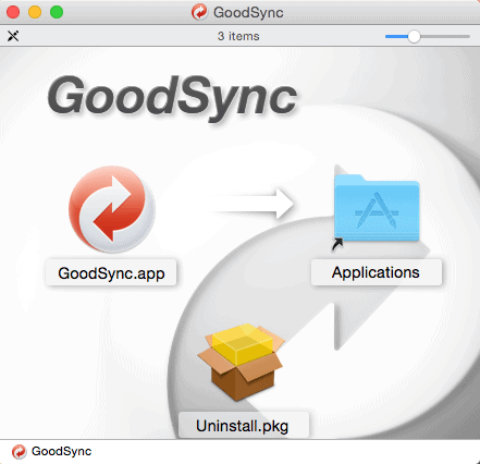 GoodSync Cloud Backup Benefits for You - The Digital Guyde