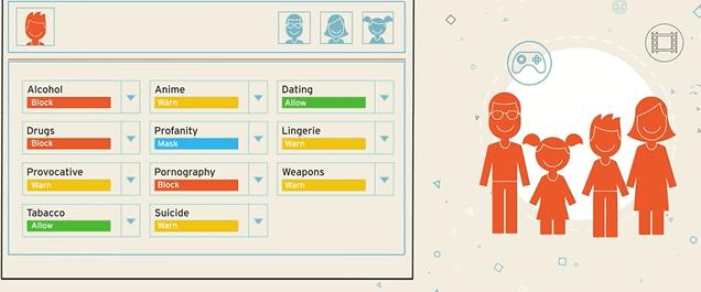 net nanny accountability software
