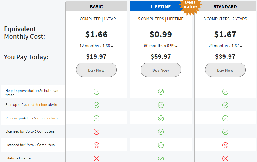 slimcleaner pricing