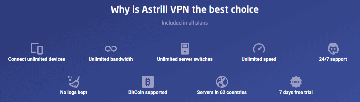 Astrill VPN Features